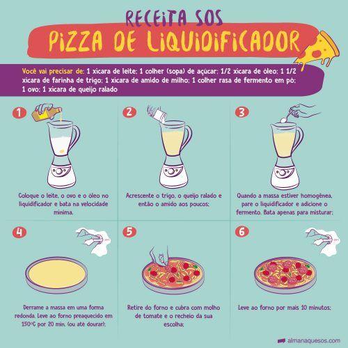 Receita Sos Pizza de liquidificador Você vai precisar de: 1 xícara de leite; 1 colher (sopa) de açúcar; ⅓ xícara de óleo; 1 ½ xícara de farinha de trigo; 1 xícara de amido de milho; 1 colher rasa de fermento em pó; 1 ovo; 1 xícara de queijo ralado 1 Coloque o leite, o ovo e o óleo no liquidificador e bata na velocidade mínima. Acrescente o trigo, o queijo ralado e então o amido aos poucos; 2 quando a massa estiver homogênea, pare o liquidificador e adicione o fermento. Bata de novo apenas para misturar; 3 Derrame a massa em uma forma redonda. Leve ao forno preaquecido em 150ºC por cerca de 15 a 20 minutos ( o suficiente para a massa dourar); 4 Retire do forno e cubra com molho de tomate e o recheio da sua escolha; 5 leve ao forno por mais 10 minutos;