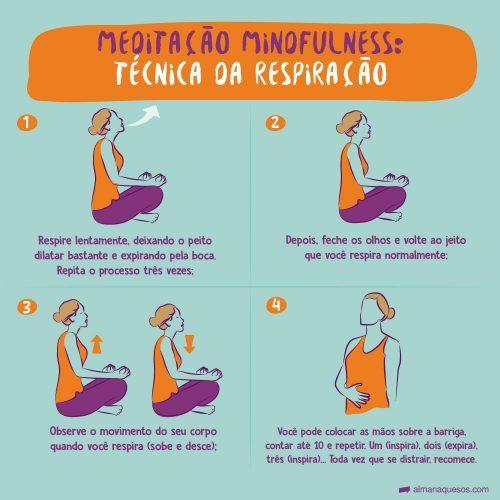 Meditação Mindfulness: Técnica da Respiração 1. Respire lentamente, deixando o peito dilatar bastante e expirando pela boca. Repita o processo três vezes; 2. Depois, feche os olhos e volte ao jeito que você respira normalmente; 3. Observe o movimento do seu corpo quando você respira (sobe e desce); Você pode colocar as mãos sobre a barriga, contar até 10 e repetir. Um (inspira), dois (expira), três (inspira)... Toda vez que se distrair, recomece.