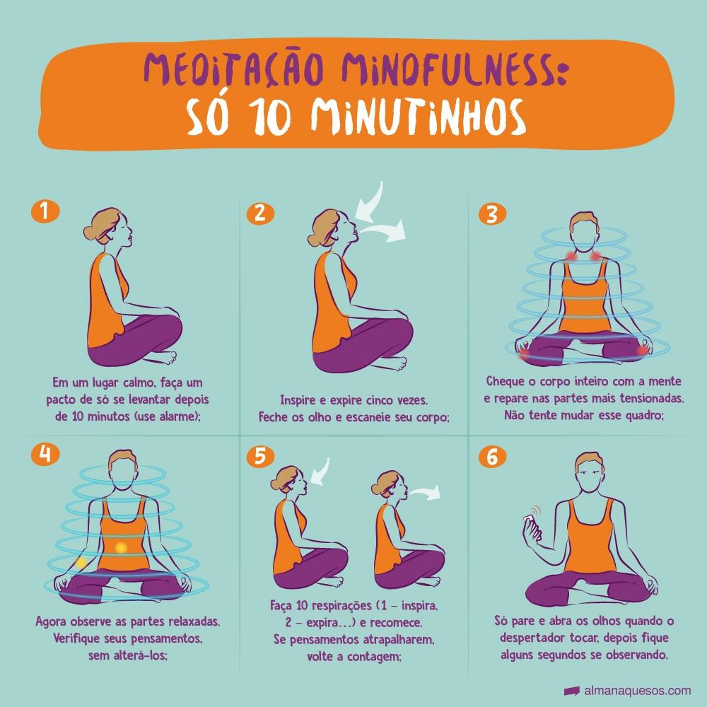 """Meditação Mindfulness: Técnica """"Só 10 minutinhos"""" 1. Em um lugar calmo, faça um pacto de só se levantar depois de 10 minutos (use alarme); 2. Inspire e expire cinco vezes. Feche os olho e escaneie seu corpo; 3. Cheque o corpo inteiro com a mente e repare nas partes mais tensionadas. Não tente mudar esse quadro; 4. Agora observe as partes relaxadas. Verifique seus pensamentos, sem alterá-los; 5. Faça 10 respirações (um – inspira, dois – expira…) e recomece. Se pensamentos atrapalharem, volte a contagem. 6. Só pare e abra os olhos quando o despertador tocar, depois fique alguns segundos se observando."""