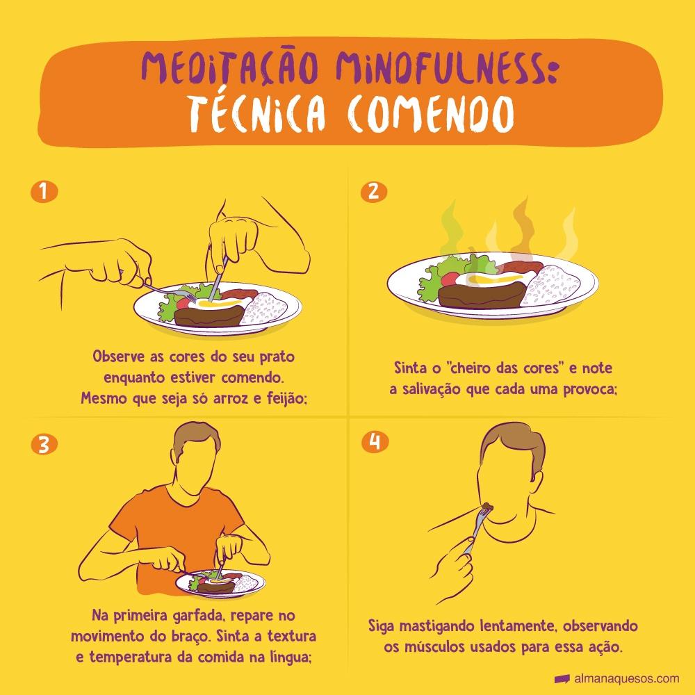 """Meditação Mindfulness: Técnica Comendo 1. Observe as cores do seu prato enquanto estiver comendo. Mesmo que seja só arroz e feijão; 2. Sinta o """"cheiro das cores"""" e note a salivação que cada uma provoca; 3. Na primeira garfada, repare no movimento do braço. Sinta a textura e temperatura da comida na língua; 4. Siga mastigando lentamente, observando os músculos usados para essa ação."""