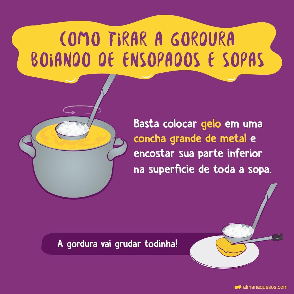Como tirar a gordura boiando de ensopados e sopas Basta colocar gelo em uma concha grande de metal e encostar sua parte inferior na superfície de toda a sopa. A gordura vai grudar todinha!