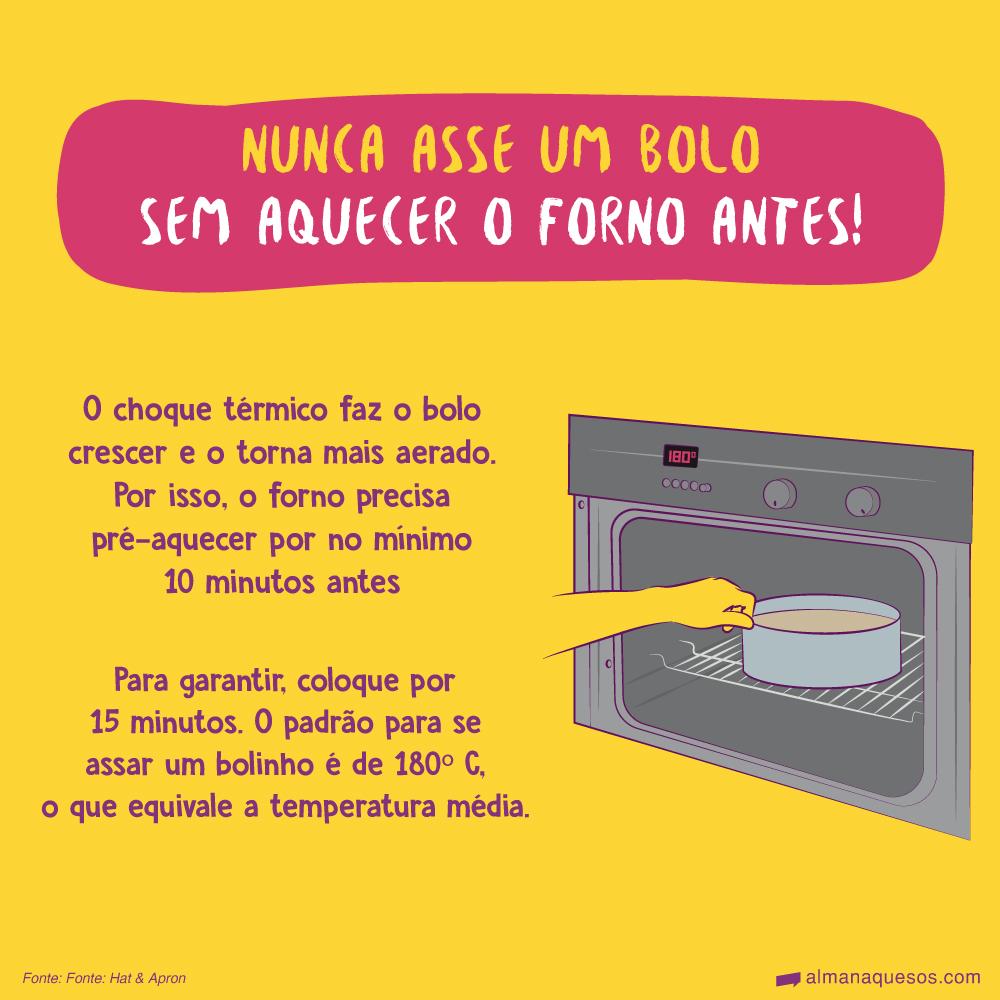 Nunca asse um bolo sem aquecer o forno antes! O choque térmico faz o bolo crescer e o torna mais aerado. Por isso, o forno precisa pré-aquecer por no mínimo 10 minutos antes de receber a massa crua. Para garantir, coloque por 15 minutos. O padrão para se assar um bolinho é de 180º C, o que equivale a temperatura média. Fonte: Hat & Apron