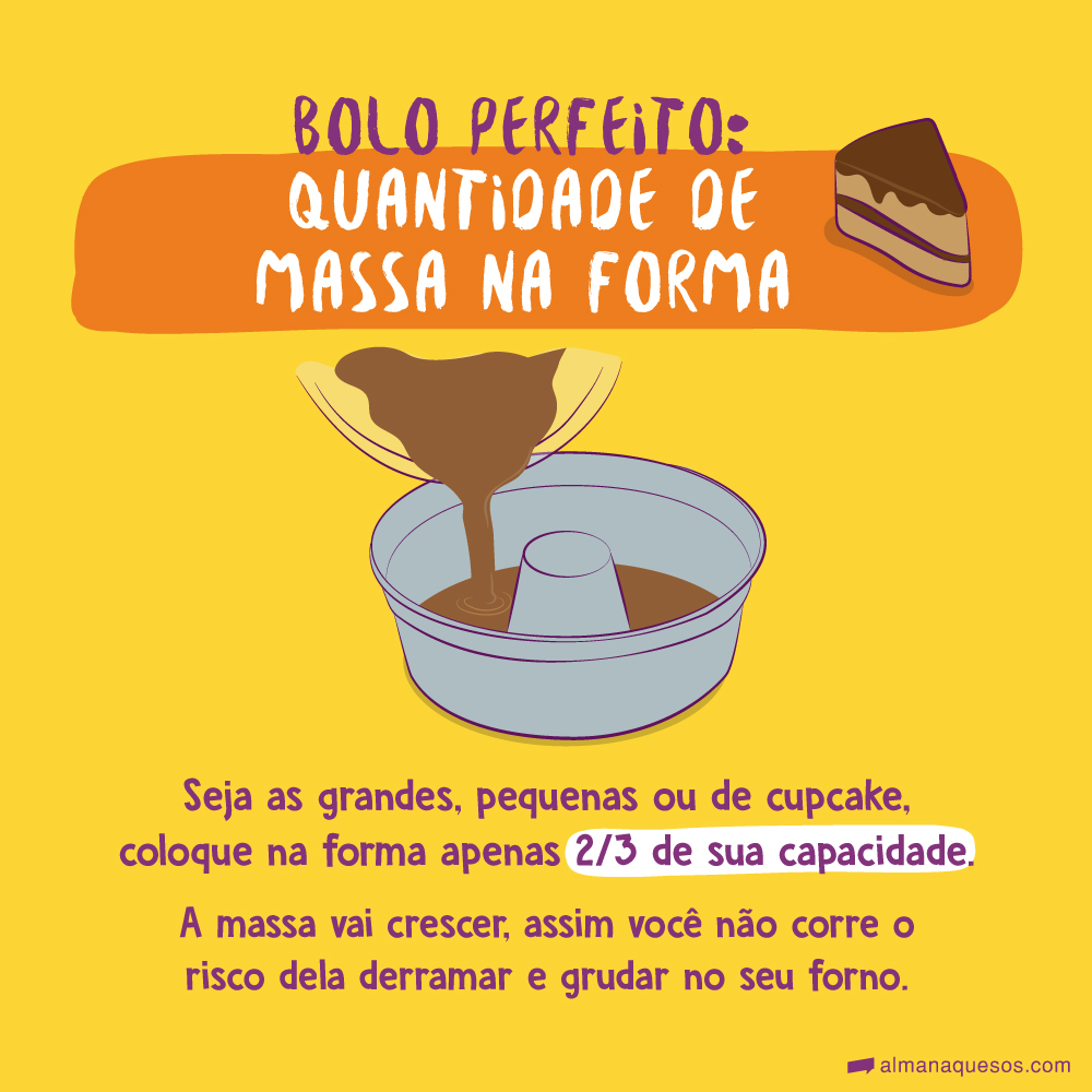 Bolo perfeito: quantidade de massa na forma Seja as grandes, pequenas ou de cupcake, coloque na forma apenas 2/3 de sua capacidade. A massa vai crescer, assim você não corre o risco dela derramar e grudar no seu forno.