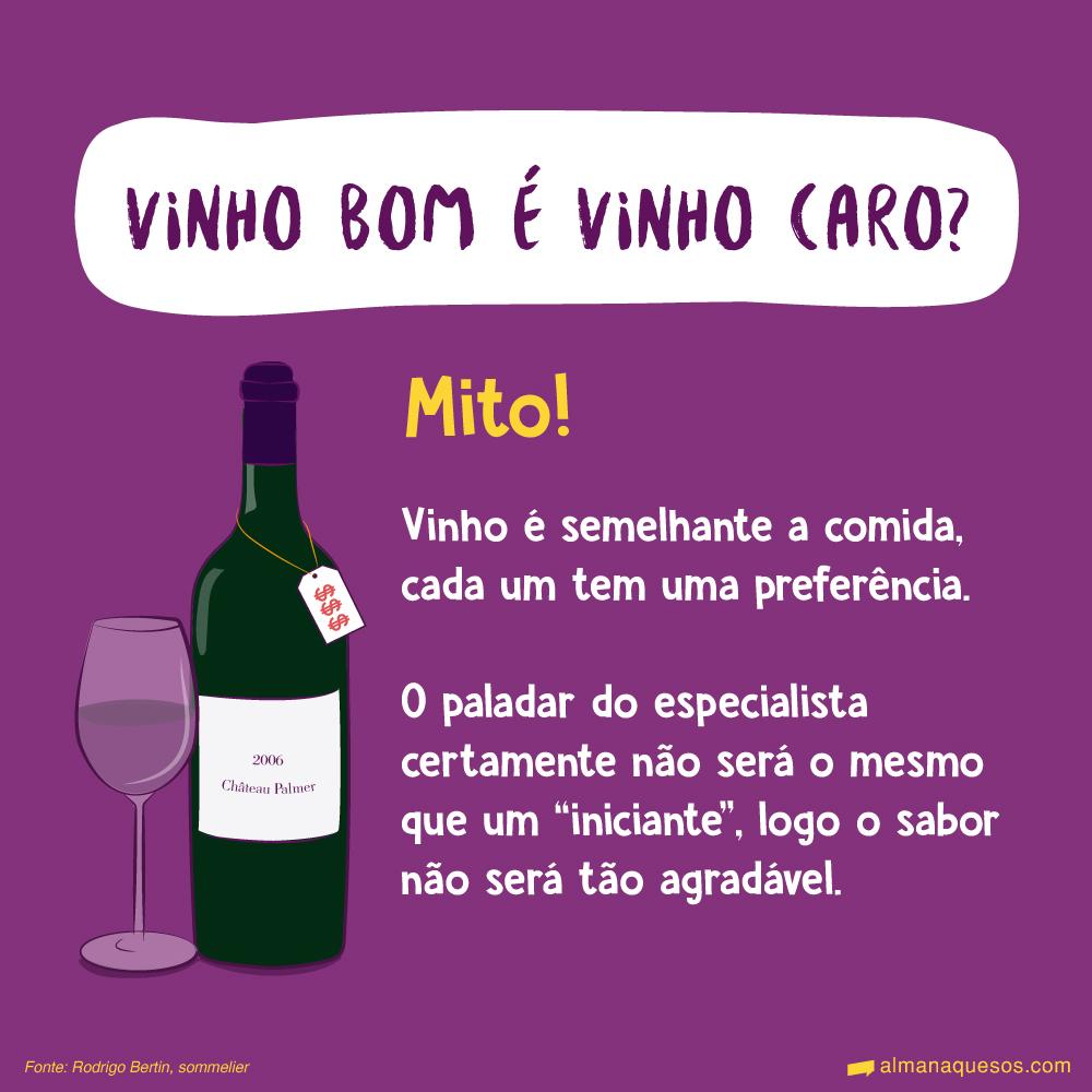 """Vinho bom é vinho caro? MITO! Vinho é semelhante a comida, cada um tem uma preferência. O paladar do especialista certamente não será o mesmo que um """"iniciante"""", logo o sabor não será tão agradável. Fonte: Rodrigo Bertin, sommelier"""