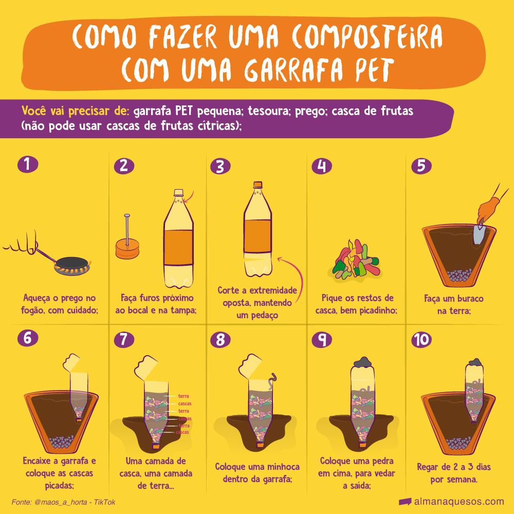 Como fazer uma composteira com uma garrafa PET Você vai precisar de: casca de frutas*; garrafa PET pequena; tesoura; prego 1 - Aqueça o prego no fogão, com cuidado; 2 - Faça furos próximo ao bocal e na tampa; 3 - Corte a extremidade oposta, mantendo um pedaço (MOSTRAR COM UMA SETA); 4 - Pique os restos de casca, bem picadinho; 5 - Faça um buraco na terra; 6 - Encaixe a garrafa e coloque as cascas picadas; 7 - Uma camada de casca, uma camada de terra... (MOSTRA VARIAS CAMADAS); 8 - Coloque uma minhoca dentro da garrafa; 9 - Coloque uma pedra em cima, para vedar a saída; 10 - Regar de 2 a 3 dias por semana. *não pode usar cascas de frutas cítricas. Fonte: @maos_a_horta - TikTok