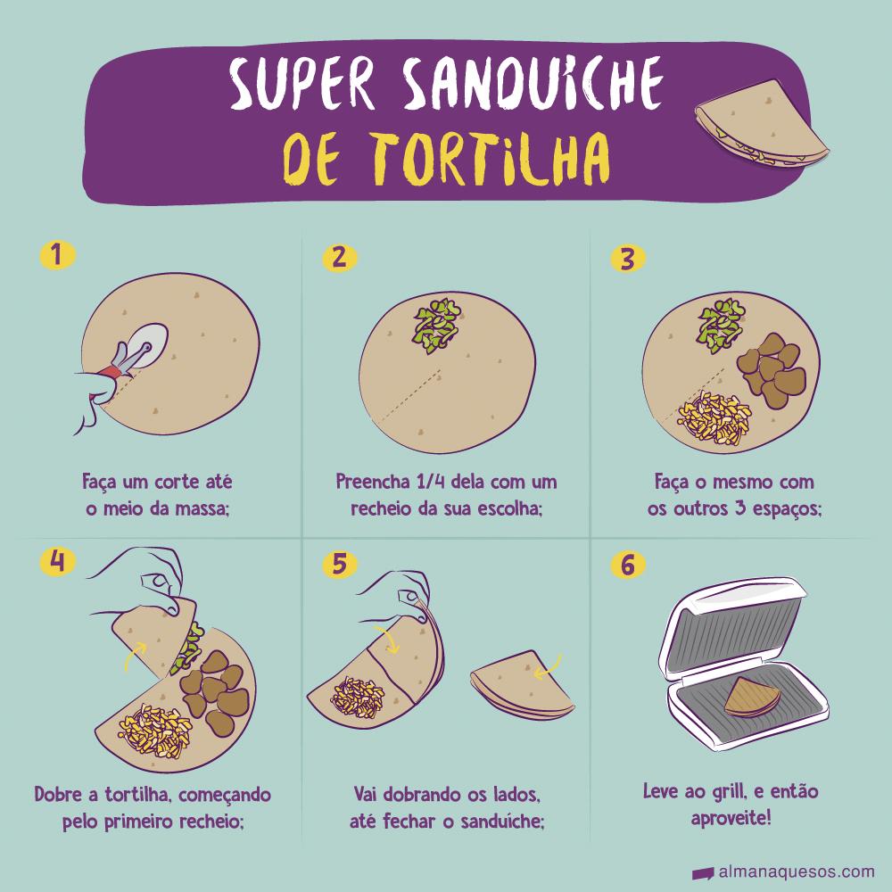 Super sanduíche de Tortilha 1. Faça um corte até o meio da massa; 2. Preencha 1/4 dela com um recheio da sua escolha; 3. Faça o mesmo com os outros 3 espaços; 4. Dobre a tortilha, começando pelo primeiro recheio; 5. Vai dobrando os lados, até fechar o sanduíche; 6. Leve ao grill, e então aproveite!