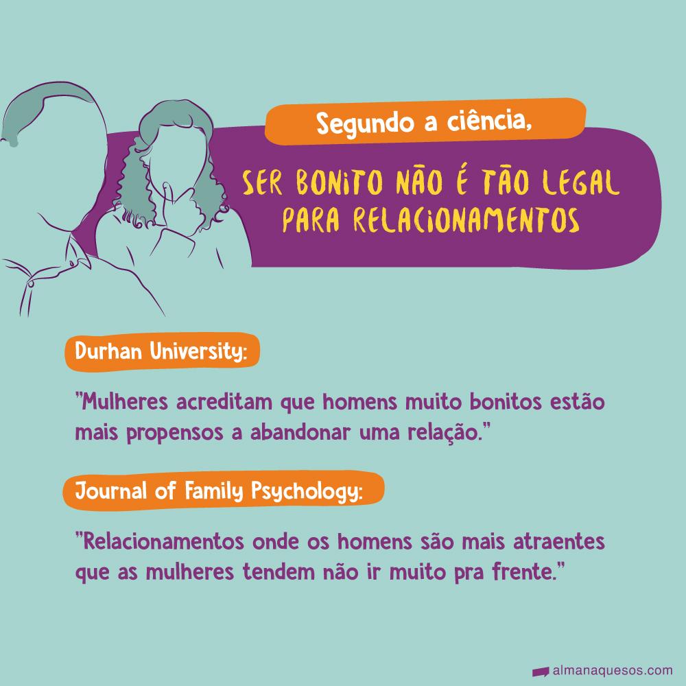 """Segundo a ciência, Ser bonito não é tão legal para relacionamentos Durhan University: """"Mulheres acreditam que homens muito bonitos estão mais propensos a abandonar uma relação."""" Journal of Family Psychology: """"Relacionamentos onde os homens são mais atraentes que as mulheres tendem não ir muito pra frente."""""""