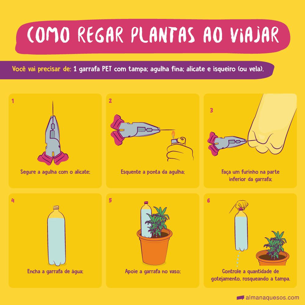 Como regar plantas ao viajar Você vai precisar de: 1 garrafa PET com tampa; agulha fina; alicate e isqueiro (ou vela). 1. Segure a agulha com o alicate; 2. Esquente a ponta da agulha; 3. Faça um furinho na parte inferior da garrafa; 4. Encha a garrafa de água; 5. Apoie a garrafa no vaso; 6. Controle a quantidade de gotejamento, rosqueando a tampa.