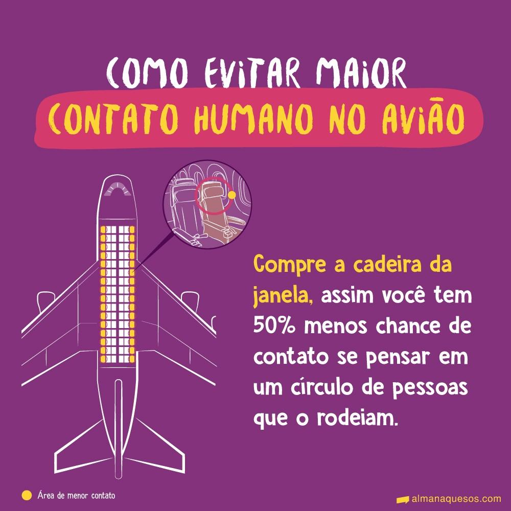 Como evitar maior contato humano no avião Compre a cadeira da janela, assim você tem 50% menos chance de contato se pensar em um círculo de pessoas que o rodeiam.